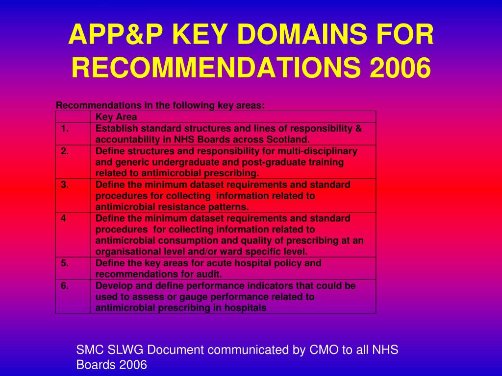 APP&P KEY DOMAINS FOR RECOMMENDATIONS 2006