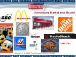 advertisers market year round