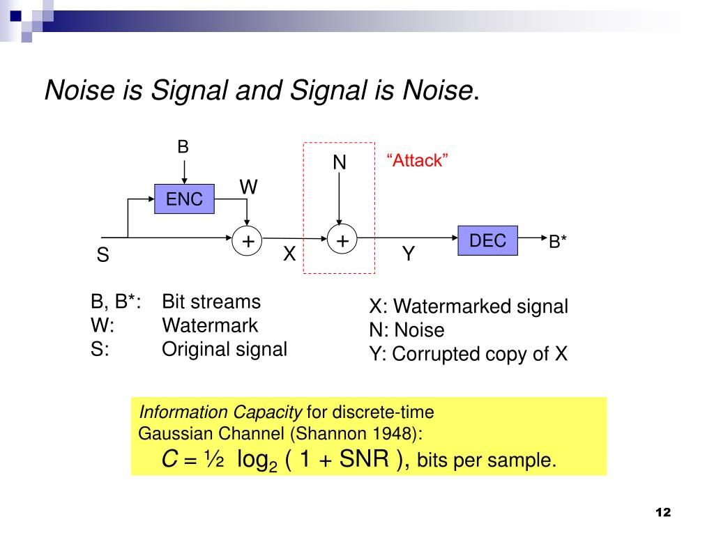 Noise is Signal and Signal is Noise