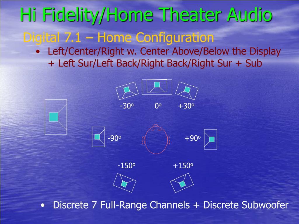 Hi Fidelity/Home Theater Audio