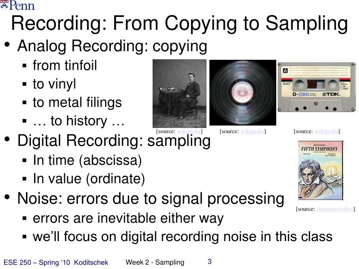Recording from copying to sampling