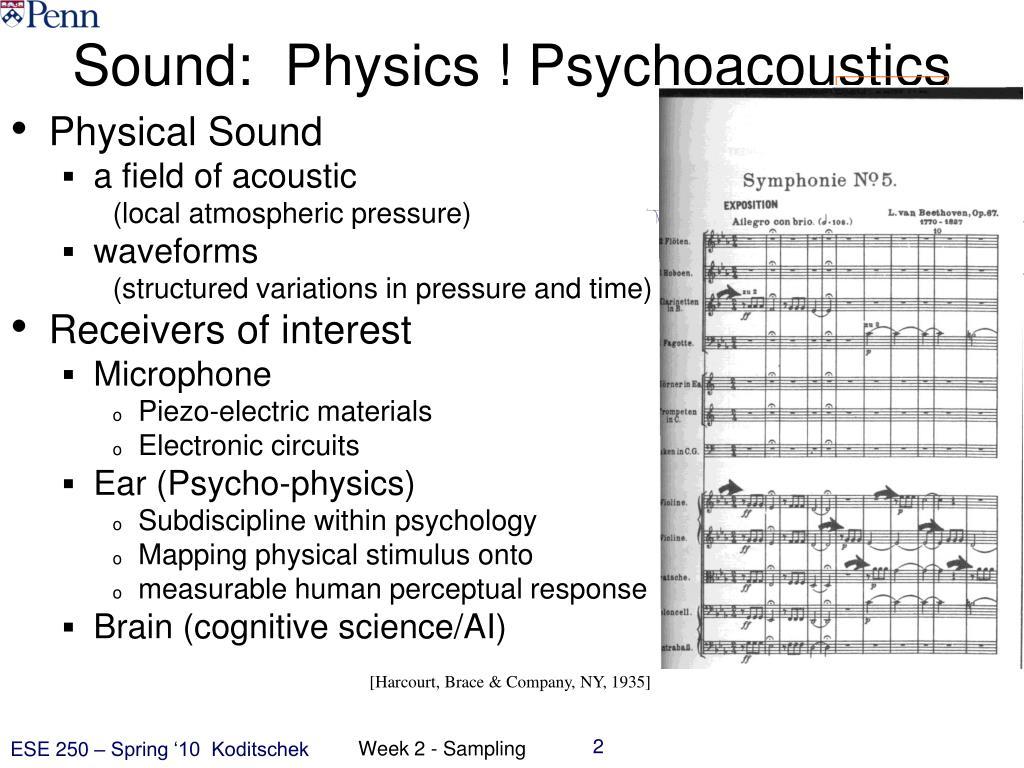 Sound:  Physics