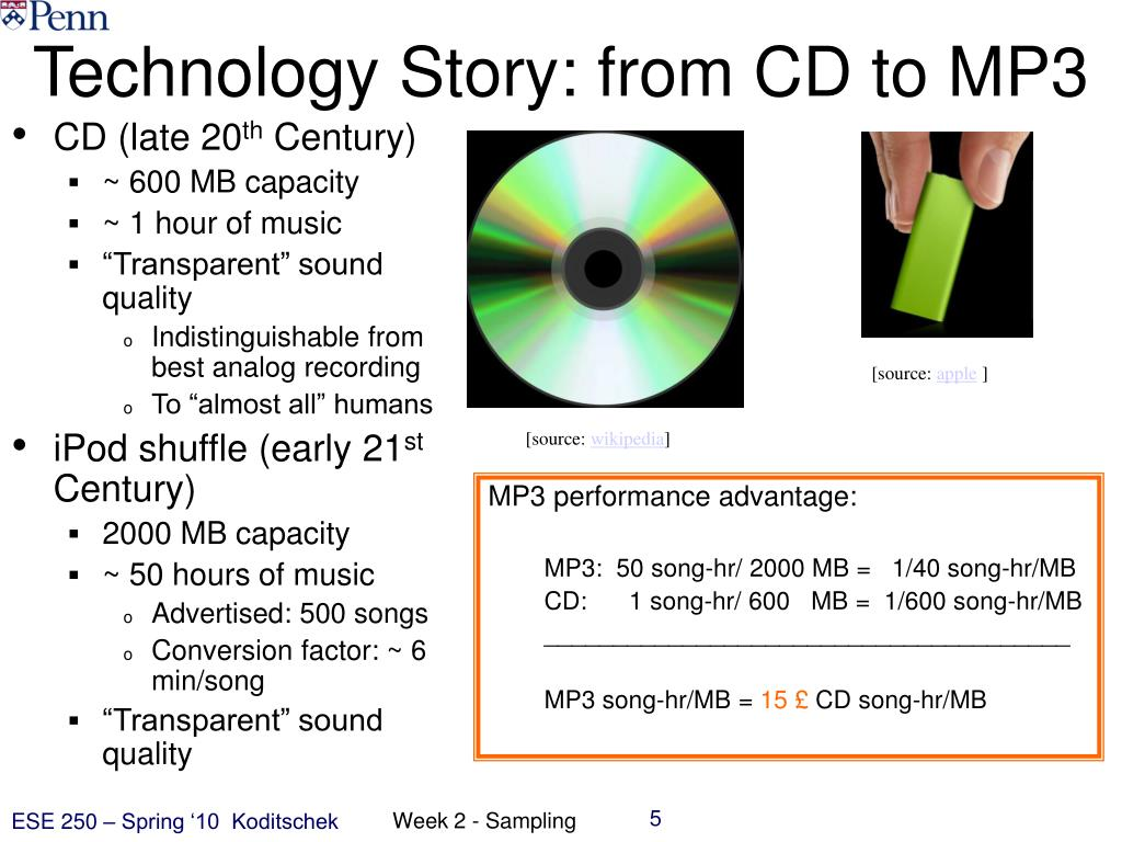 Technology Story: from CD to MP3