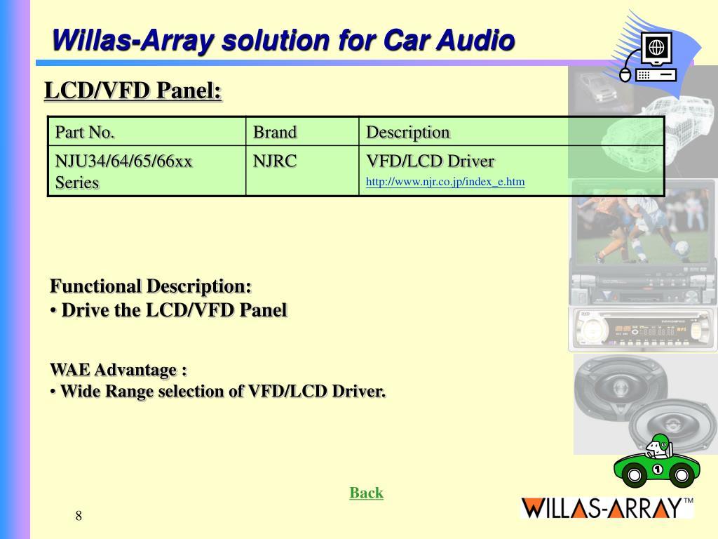 Willas-Array solution for Car Audio