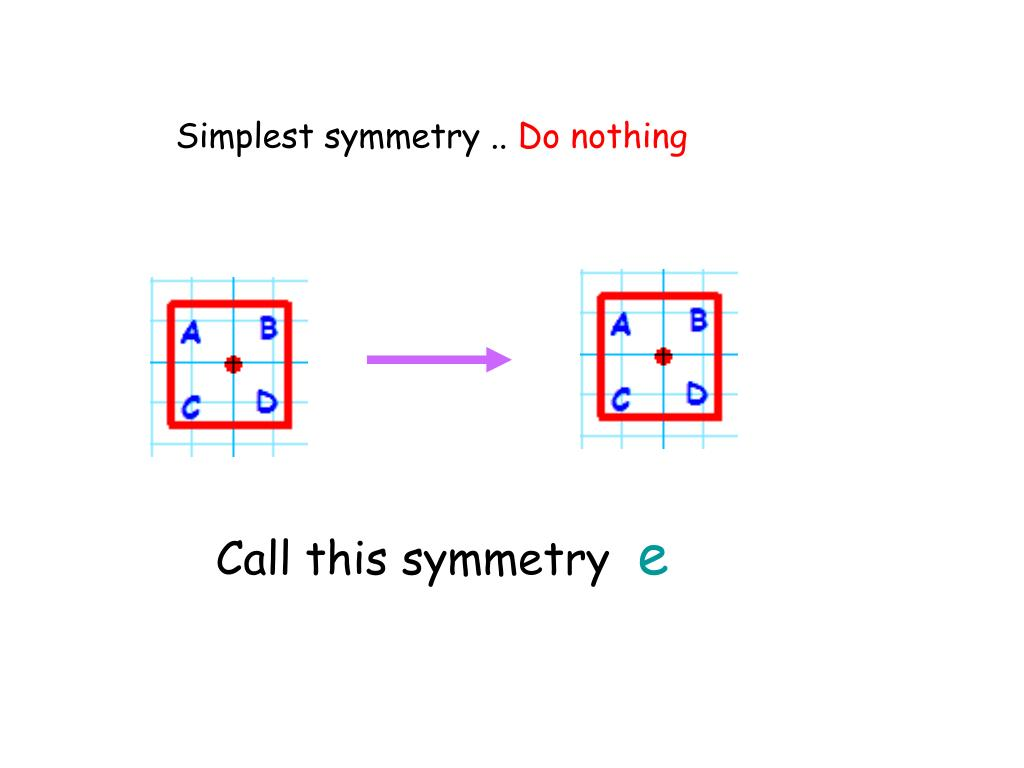 Simplest symmetry ..