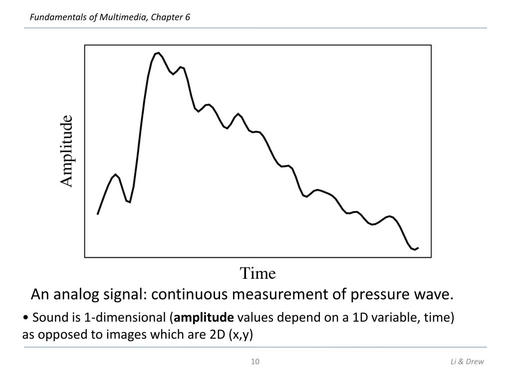 An analog signal: continuous measurement of