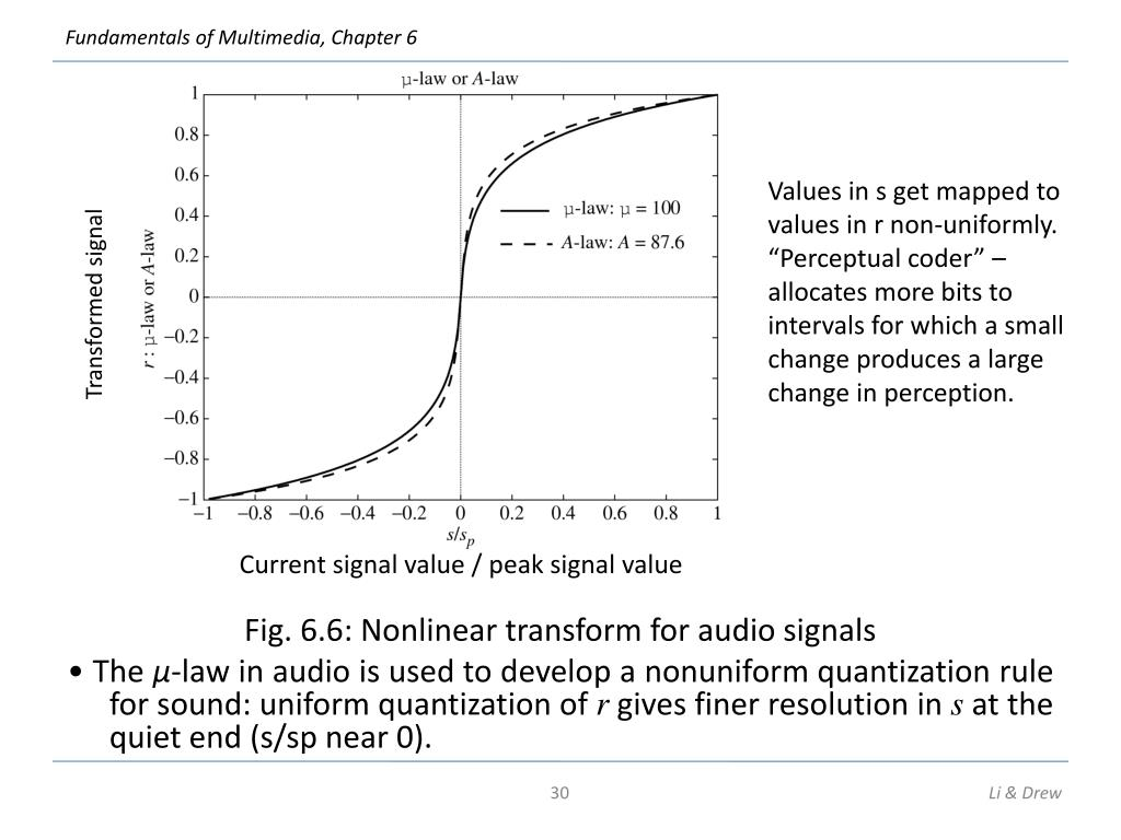 """Values in s get mapped to values in r non-uniformly. """"Perceptual coder"""" – allocates more bits to intervals for which a small change produces a large change in perception."""