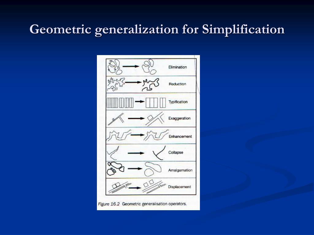 Geometric generalization for Simplification