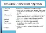 behavioral functional approach