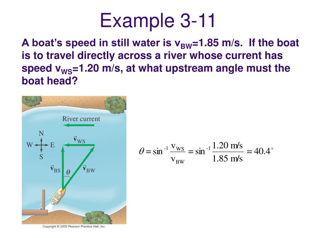 Example 3-11