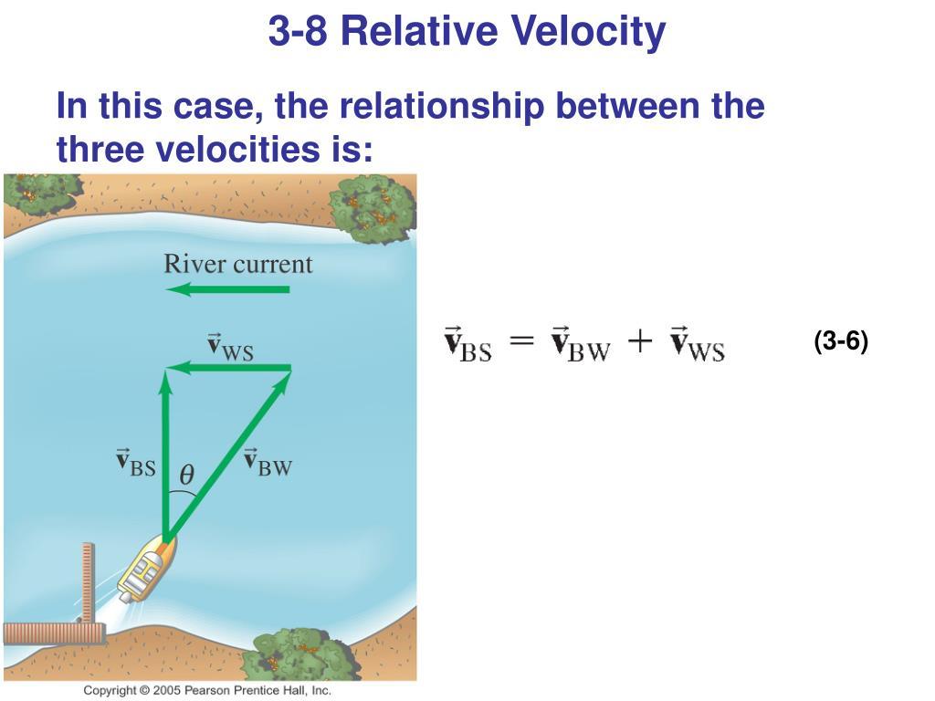 3-8 Relative Velocity