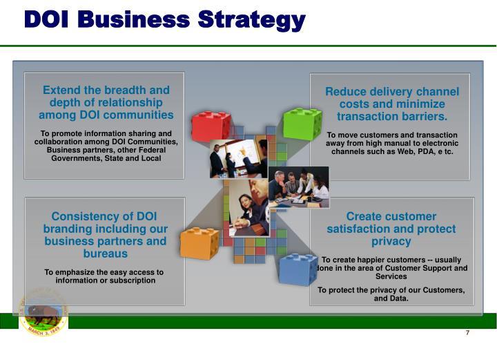 DOI Business Strategy