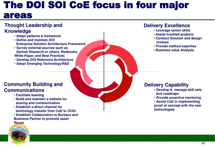 The DOI SOI CoE focus in four major areas