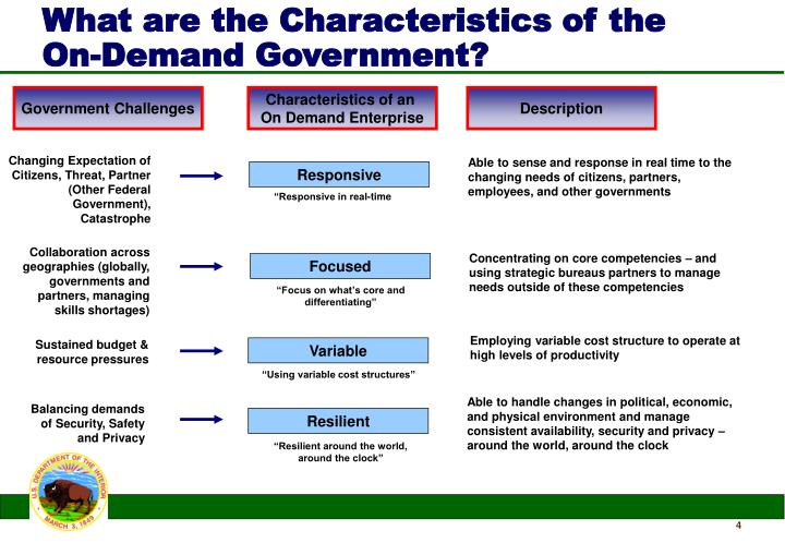 What are the Characteristics of the