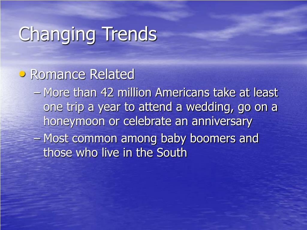 Changing Trends