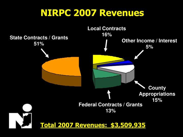 NIRPC 2007 Revenues