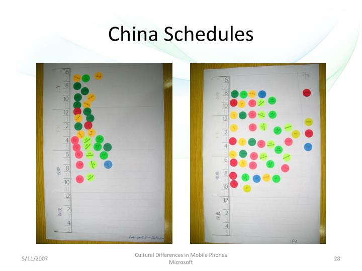 China Schedules