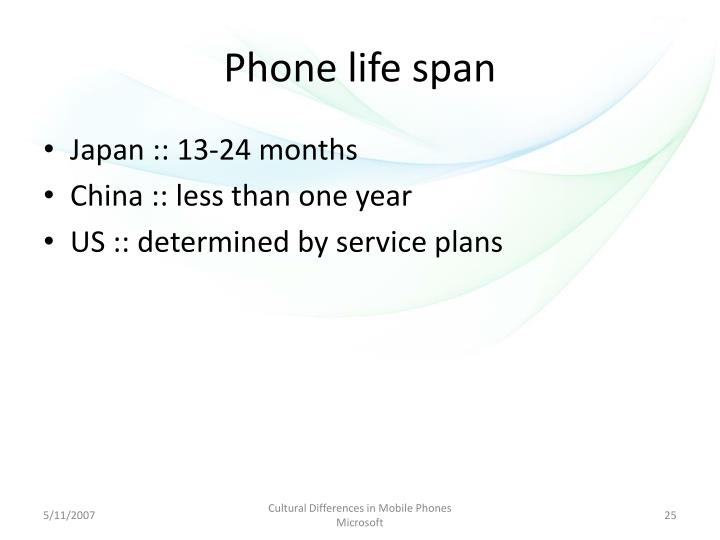 Phone life span