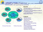 at t s video gateway safe secure communications between public and separate private networks