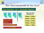 how much bandwidth do you need