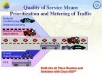quality of service means prioritization and metering of traffic