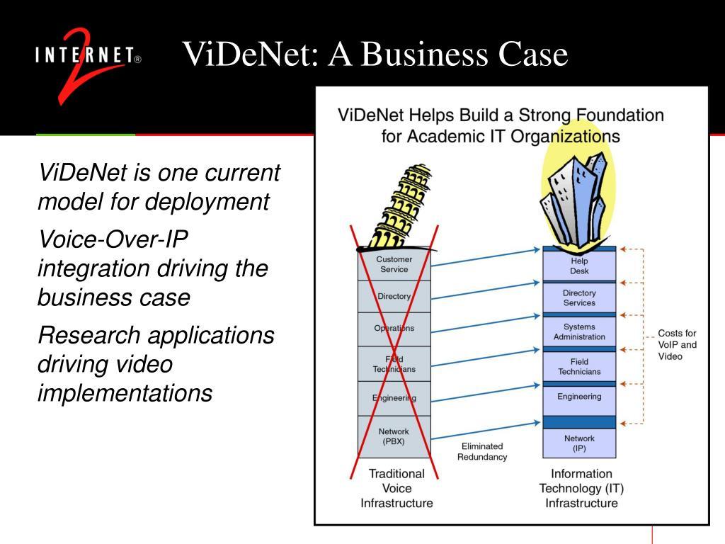 ViDeNet: A Business Case