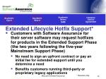 extended lifecycle hotfix support