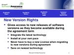 new version rights