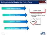 multiple activity shaping the future force
