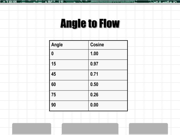 Angle to Flow