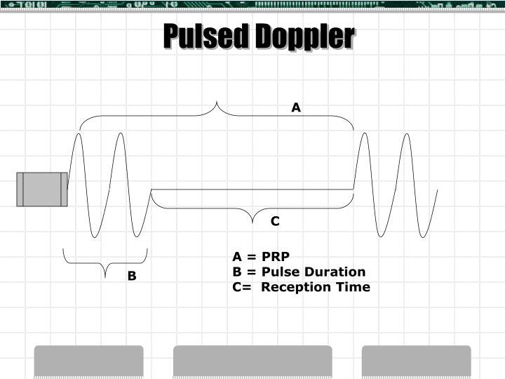 Pulsed Doppler