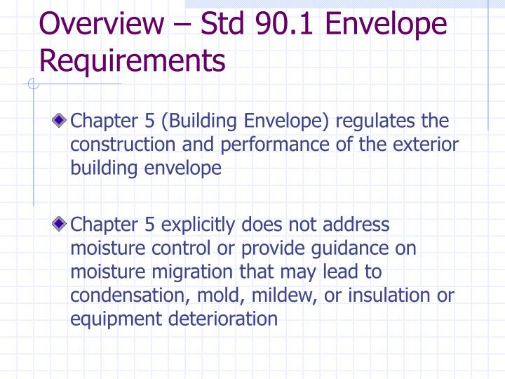 Overview – Std 90.1 Envelope Requirements