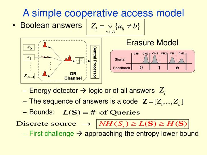 A simple cooperative access model