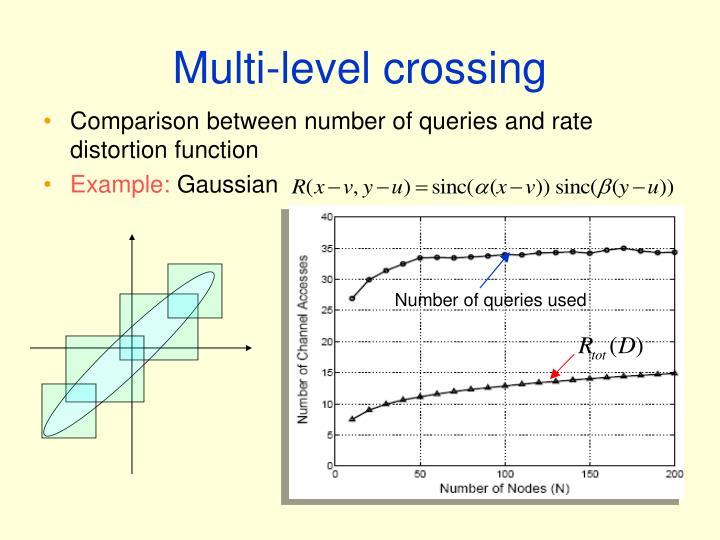 Multi-level crossing