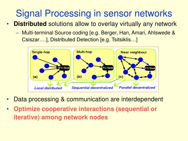 Signal processing in sensor networks