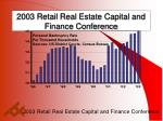 2003 retail real estate capital and finance conference12