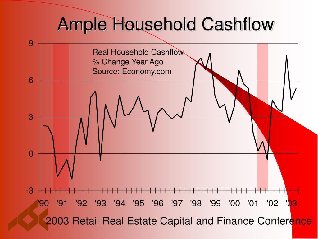 Ample Household Cashflow