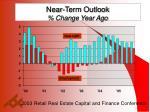 near term outlook change year ago