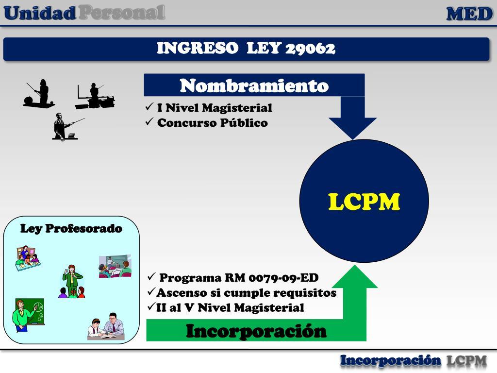 INGRESO  LEY 29062