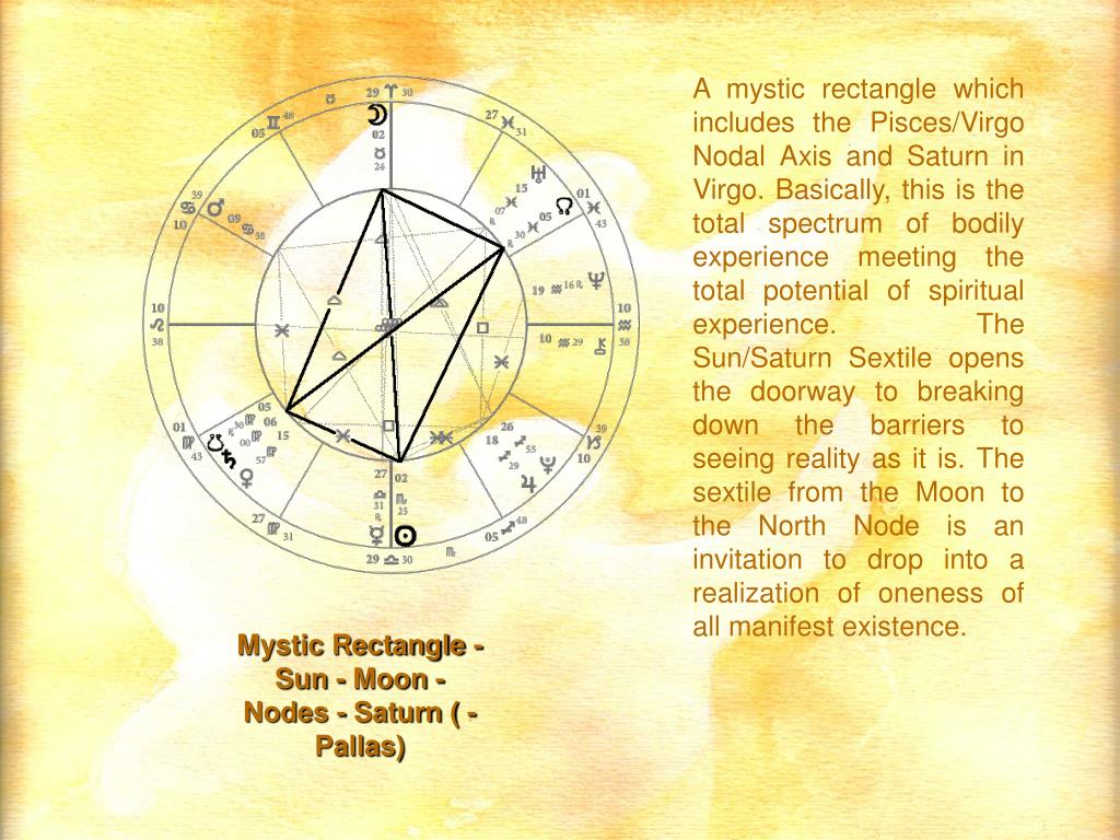 A mystic rectangle which includes the Pisces/Virgo Nodal Axis and Saturn in Virgo. Basically, this is the total spectrum of bodily experience meeting the total potential of spiritual experience. The Sun/Saturn Sextile opens the doorway to breaking down the barriers to seeing reality as it is. The sextile from the Moon to the North Node is an invitation to drop into a realization of oneness of all manifest existence.