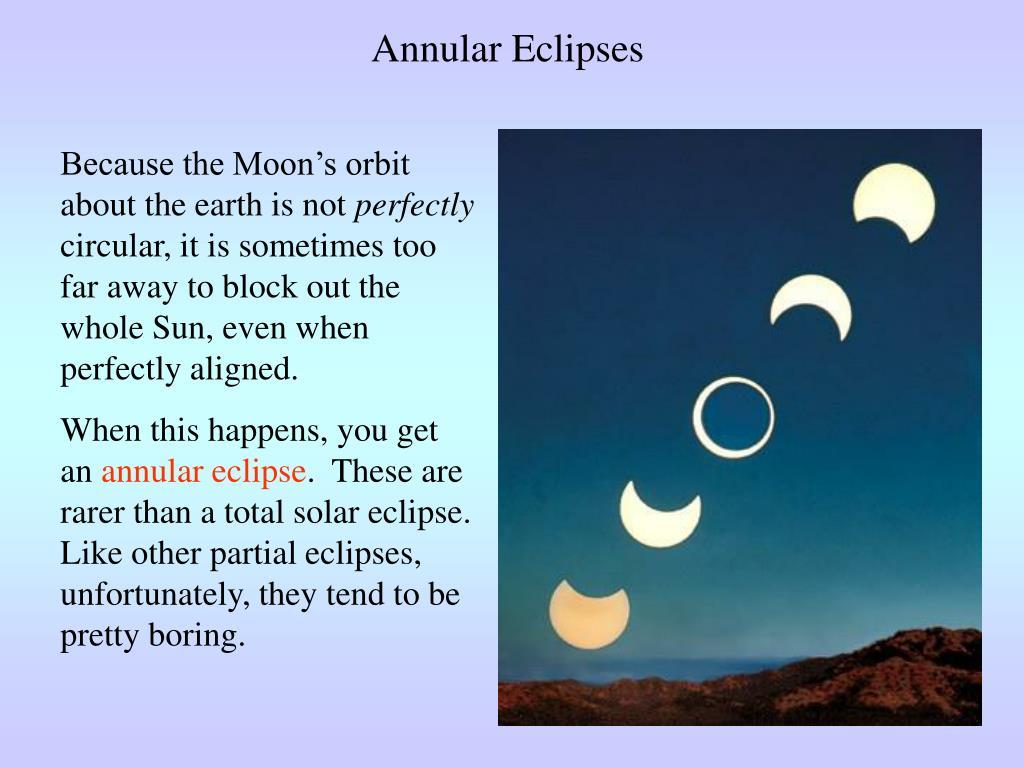 Annular Eclipses