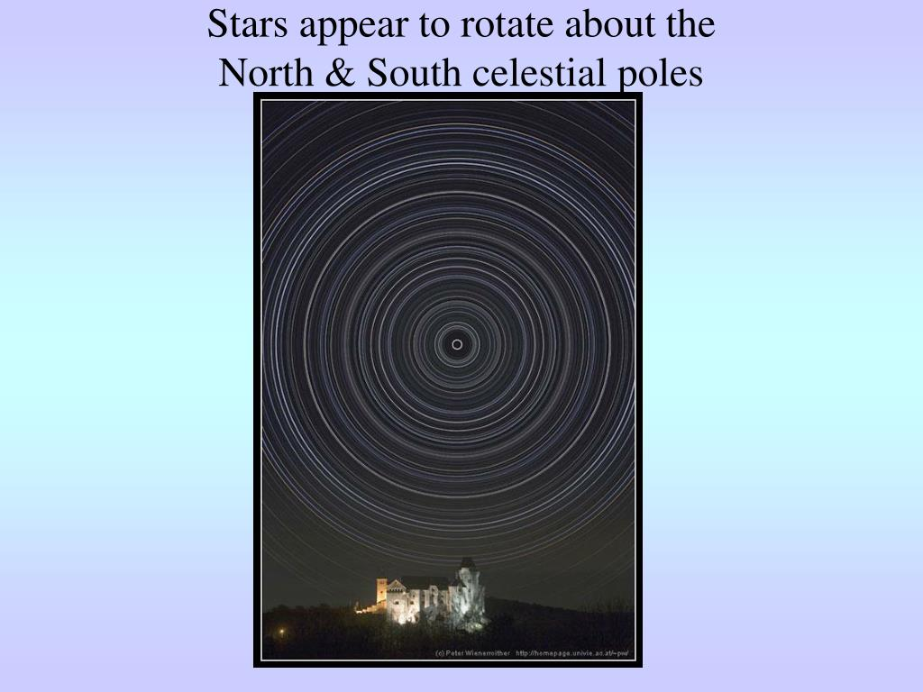 Stars appear to rotate about the