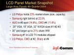 lcd panel market snapshot large area panels 4th quarter 2004