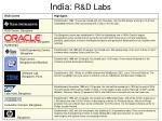 india r d labs