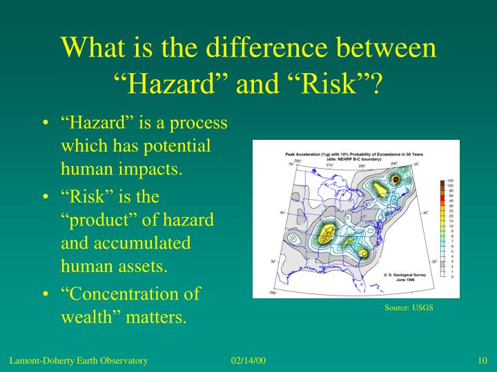 """Hazard"" is a process which has potential human impacts."