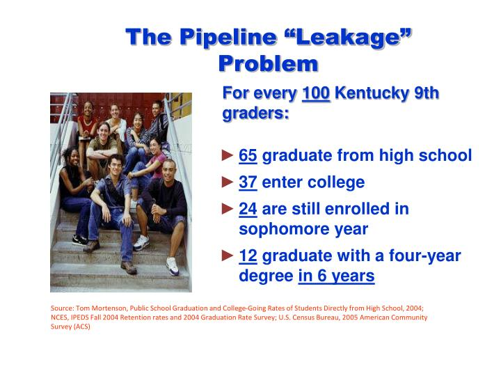 "The Pipeline ""Leakage"" Problem"
