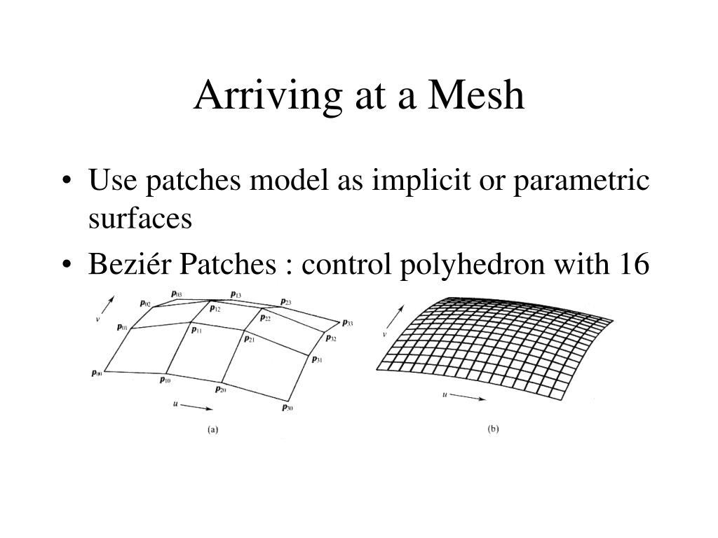 Arriving at a Mesh
