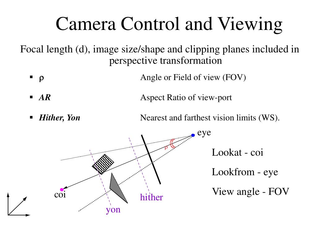 Camera Control and Viewing