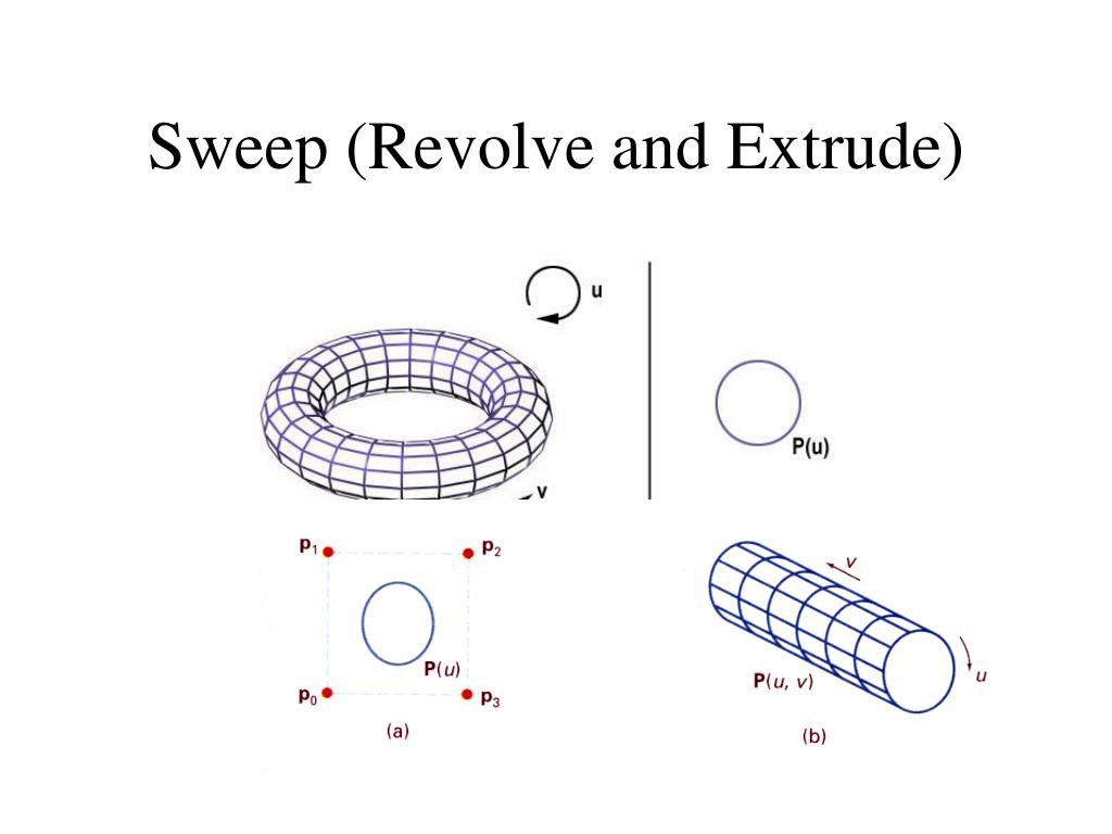 Sweep (Revolve and Extrude)
