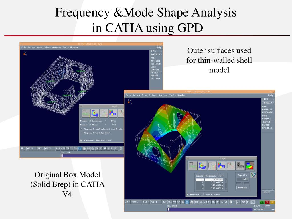 Frequency &Mode Shape Analysis